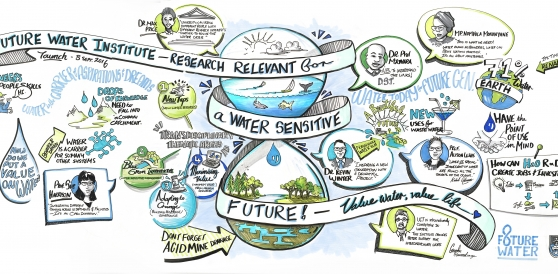 Future Water launch graphic