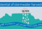 Stormwater harvesting infographic